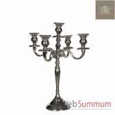 chandelier elsey l31l31h43aluminium 234216