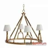 chandelier jigger eichholtz lig07367