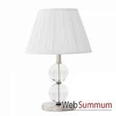 lampe de table lombard eichholtz lig07338
