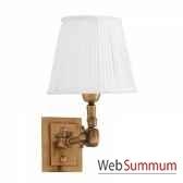 lampe wentworth laiton et noir eichholtz lig07220