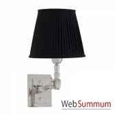lampe wentworth nickeet noir eichholtz lig07176