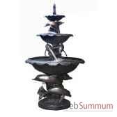 fontaine a etage en bronze brz462