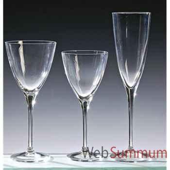 Cristal d'arques verres energy diamax -003740