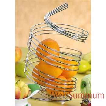 Jour de marche corbeille à fruit twist -004148