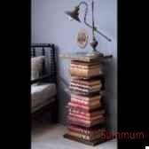bibliotheque verticale chevet objet de curiosite fe063