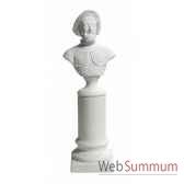 buste louis xv decoration marine amf ar034