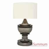 lampe silom eichholtz 06493