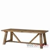 table dining privilege eichholtz 06676