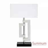 lampe de table leroux eichholtz 07567