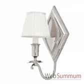 lampe murale diamond single eichholtz 07911