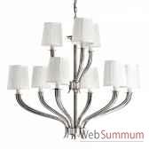 chandelier mayflower 9 lumieres eichholtz 08080