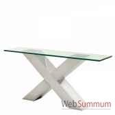 table console x eichholtz 08175