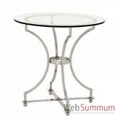 table de chevet russeleichholtz 08192