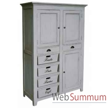 Armoire de cuisine 3 portes + 6 tiroirs (poignées coquilles) option écriture Antic Line -CD437