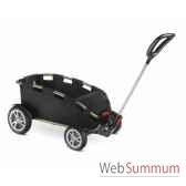 porteur chariot bronze noir h25 ceety puky 6700