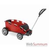 porteur chariot argent rouge h25 ceety puky 6703