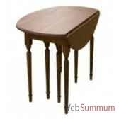 table a dinner magnum 64x135xh76 cm 350x135xh76cm kingsbridge ta2005 35 81