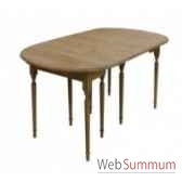 table a dinner magnum 64x135xh76 cm 350x135xh76cm kingsbridge ta2004 60 81