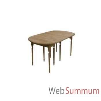 Table à dinner magnum 64x135xh.76 cm > 350x135xh.76cm Kingsbridge -TA2004-60-81