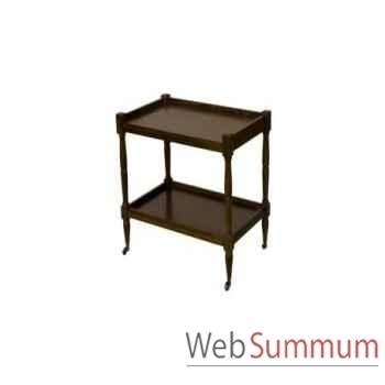 Table d'appoint hillary 65x45xh.75 cm Kingsbridge -TA2002-01-12