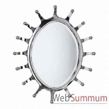 Eichholtz miroir royal highness grand nickel -mir05913