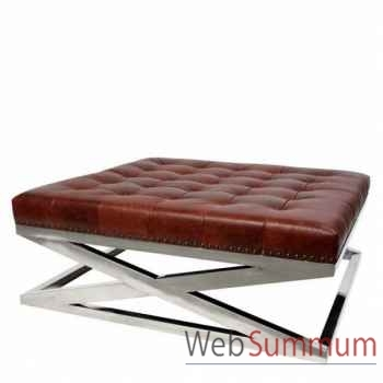 Eichholtz table basse cooper nickel et cuir marron -tbl06322