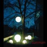 lampe ronde socle a enfouir moonlight reflecteur moonlight rhmbgrh750020