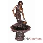 fontaine vasque en bronze brz469