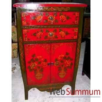 Armoirette 2 portes et 2 tiroirs fleurs style Chine -C3025