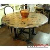 table ronde pied laque noir plateau style chine c2302n nat