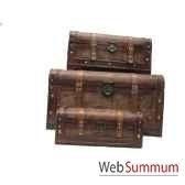 set de 3 mallettes en bois et pvc artisanat chine c47666