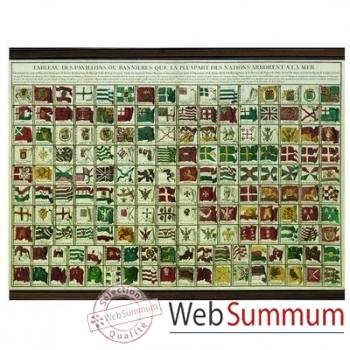 Panneaux Imprimés Carte Pavillons 1756 -amfmc807