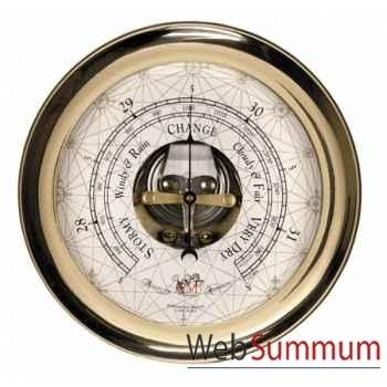 Baromètre GM -SC023