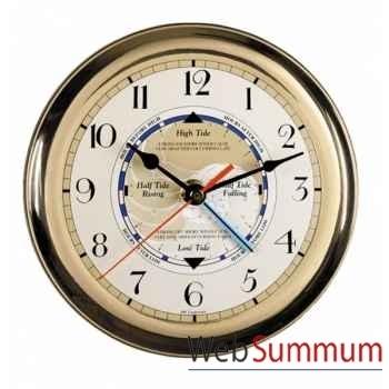 Horloge des Marées -SC031