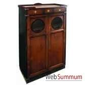 cabinet hublots mf027