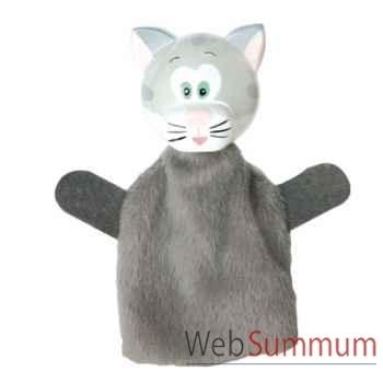 Marionnettes à doigt chat animascena 19717