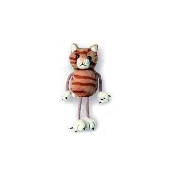 Marionnette à doigts chat -PC002102 The Puppet Company