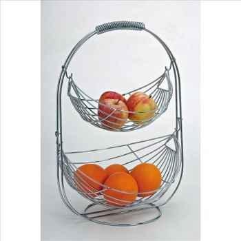 Corbeille à fruits 2 paniers 1574