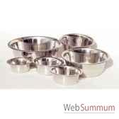 boinox 21 cms 15 sellerie canine vendeenne 16203