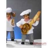 automate boulanger jouant de la guitare automate decoration noe182