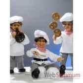 automate boulanger jouant des percussions sur des bols automate decoration noe183
