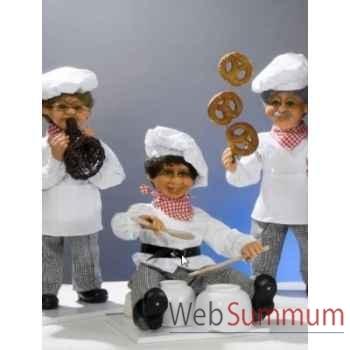 Automate - boulanger jouant des percussions sur des bols Automate Décoration Noël 183