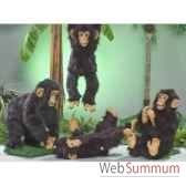 automate chimpanze balancant ses jambes automate decoration noe286