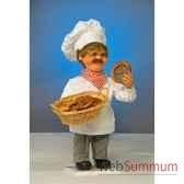 automate boulanger avec panier automate decoration noe171 b