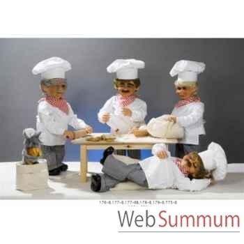 Automate - boulanger pétrissant la pâte Automate Décoration Noël 176-B