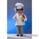 automate boulanger frappant a la fenetre sur une echelle automate decoration noe207 b