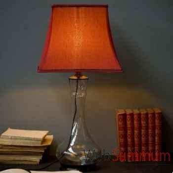 Lampe Objet de Curiosité -LU097
