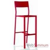 chaise de bar up matiere grise decoration matieregrise18