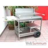 barbecue iholdy inox sur chariot le marquier bci208