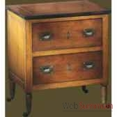 commode becassine felix monge 211
